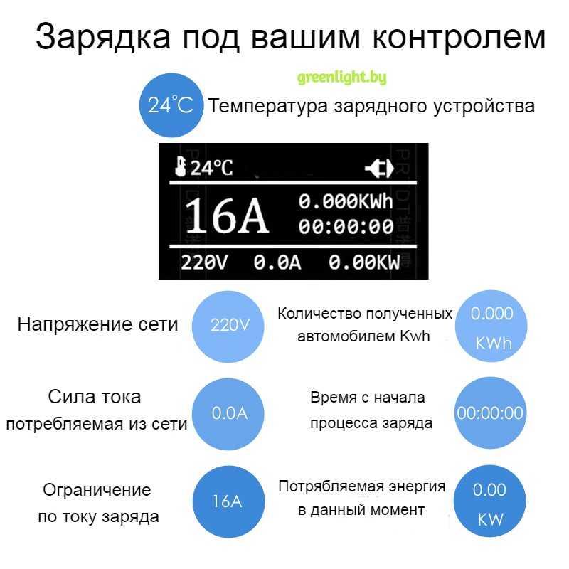 Описание зарядного устройства