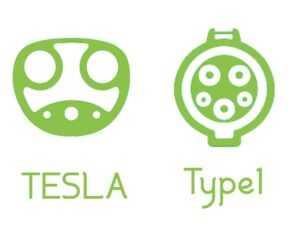 tesla-Type1